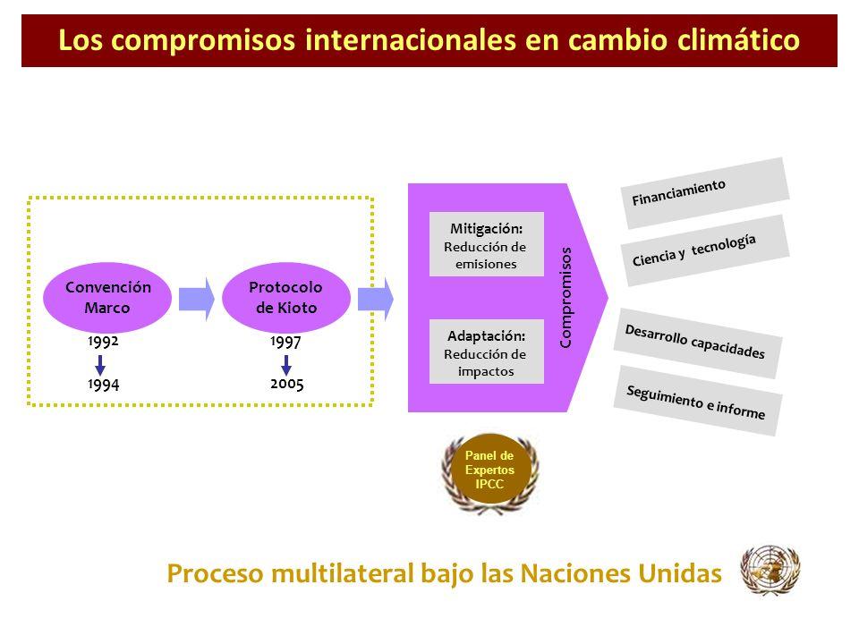 Los compromisos internacionales en cambio climático