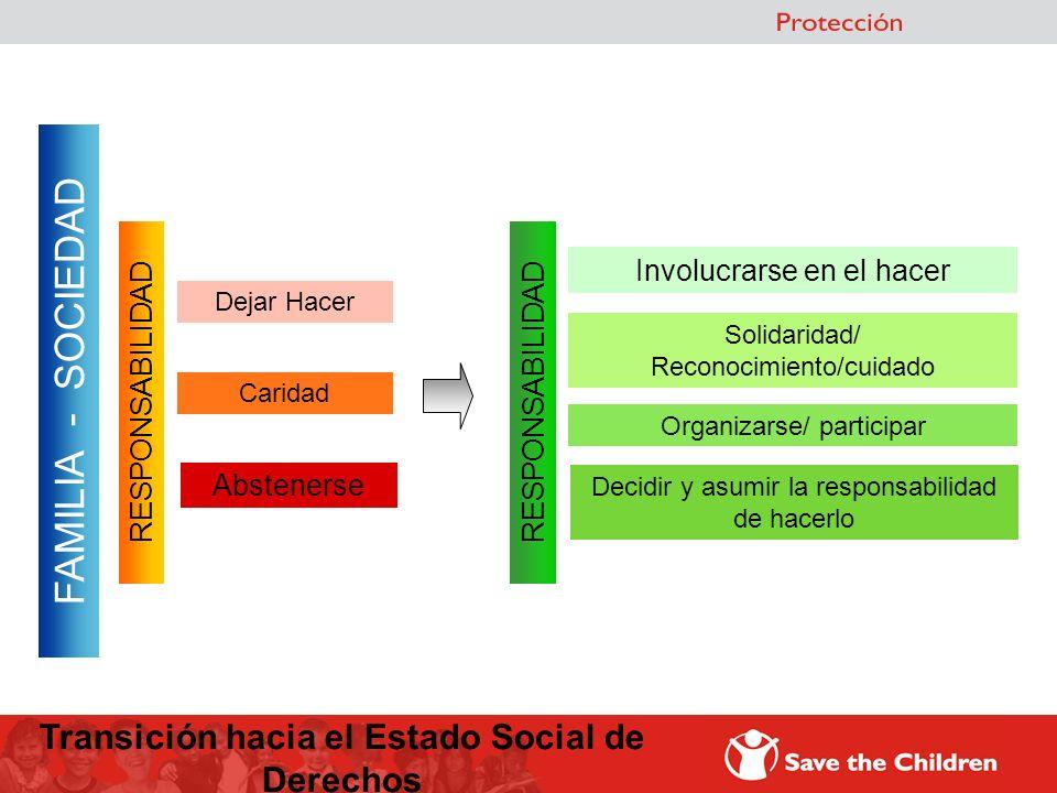 Transición hacia el Estado Social de Derechos