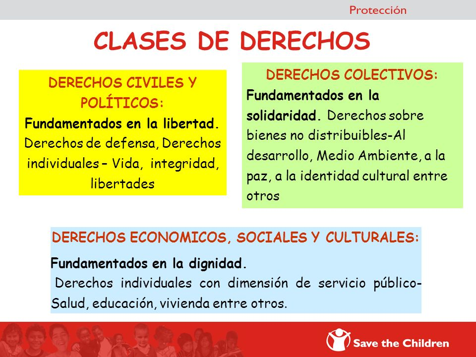 CLASES DE DERECHOS DERECHOS COLECTIVOS: DERECHOS CIVILES Y POLÍTICOS: