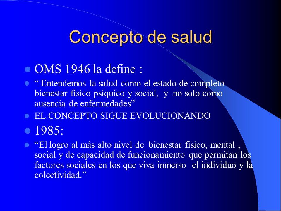 Concepto de salud OMS 1946 la define : 1985: