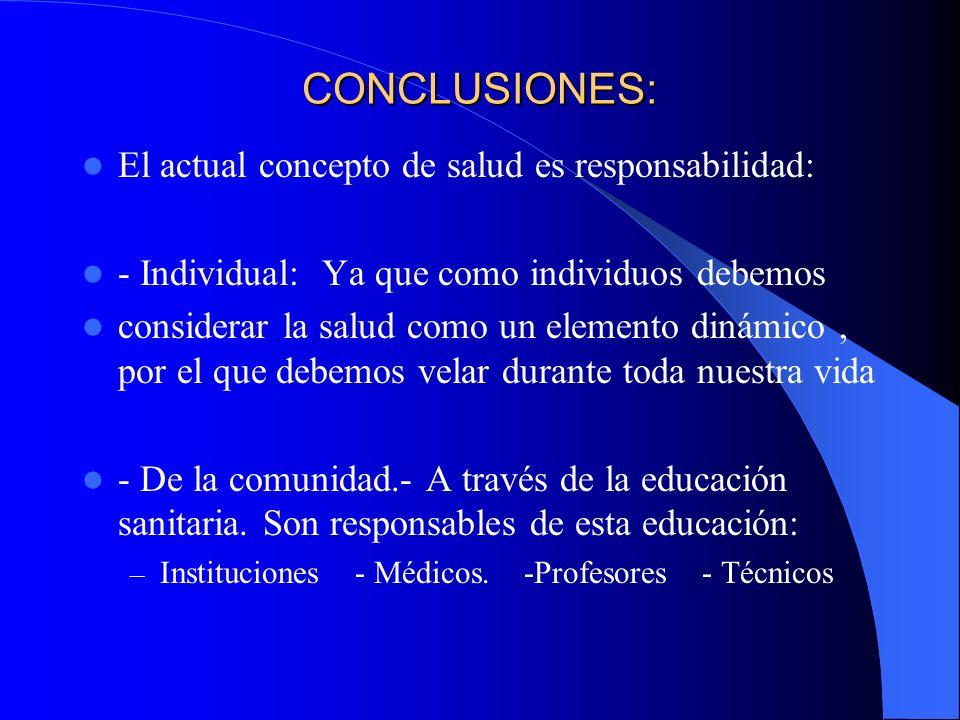 CONCLUSIONES: El actual concepto de salud es responsabilidad: