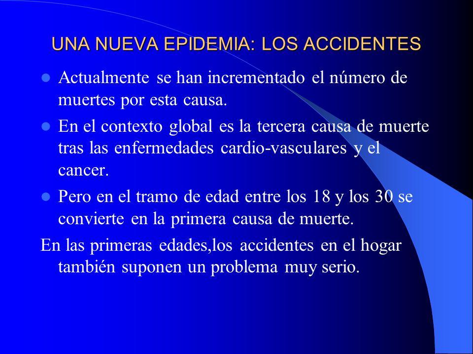 UNA NUEVA EPIDEMIA: LOS ACCIDENTES