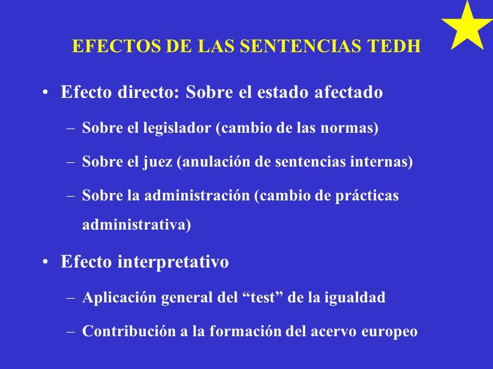 EFECTOS DE LAS SENTENCIAS TEDH