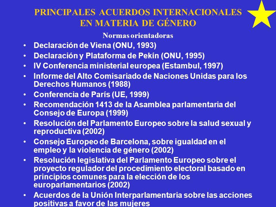 PRINCIPALES ACUERDOS INTERNACIONALES EN MATERIA DE GÉNERO