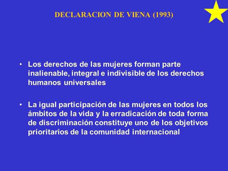 DECLARACION DE VIENA (1993)