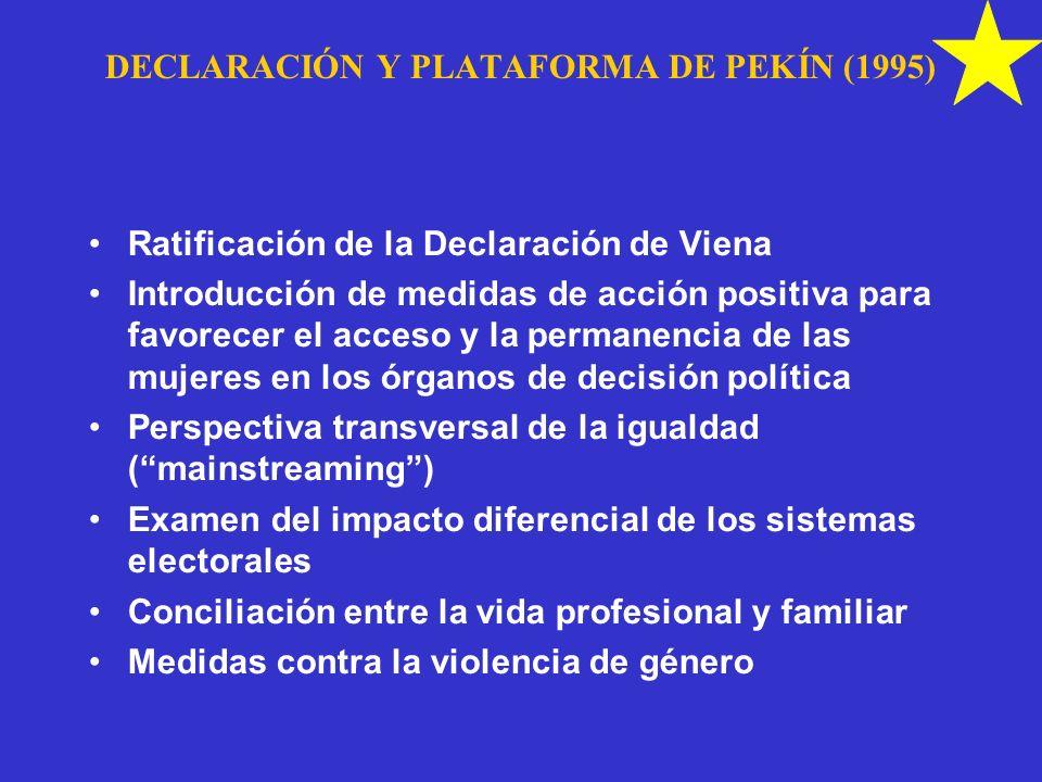 DECLARACIÓN Y PLATAFORMA DE PEKÍN (1995)