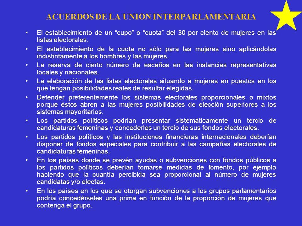 ACUERDOS DE LA UNION INTERPARLAMENTARIA