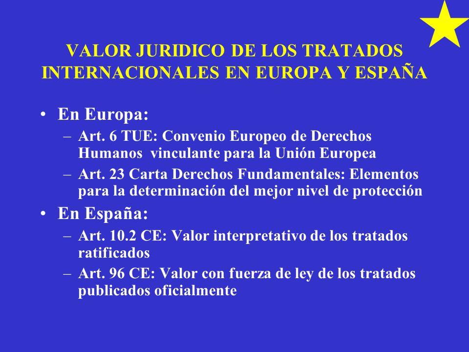VALOR JURIDICO DE LOS TRATADOS INTERNACIONALES EN EUROPA Y ESPAÑA