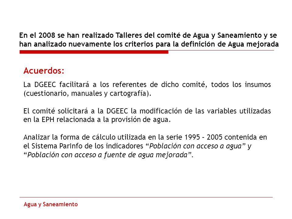 En el 2008 se han realizado Talleres del comité de Agua y Saneamiento y se han analizado nuevamente los criterios para la definición de Agua mejorada