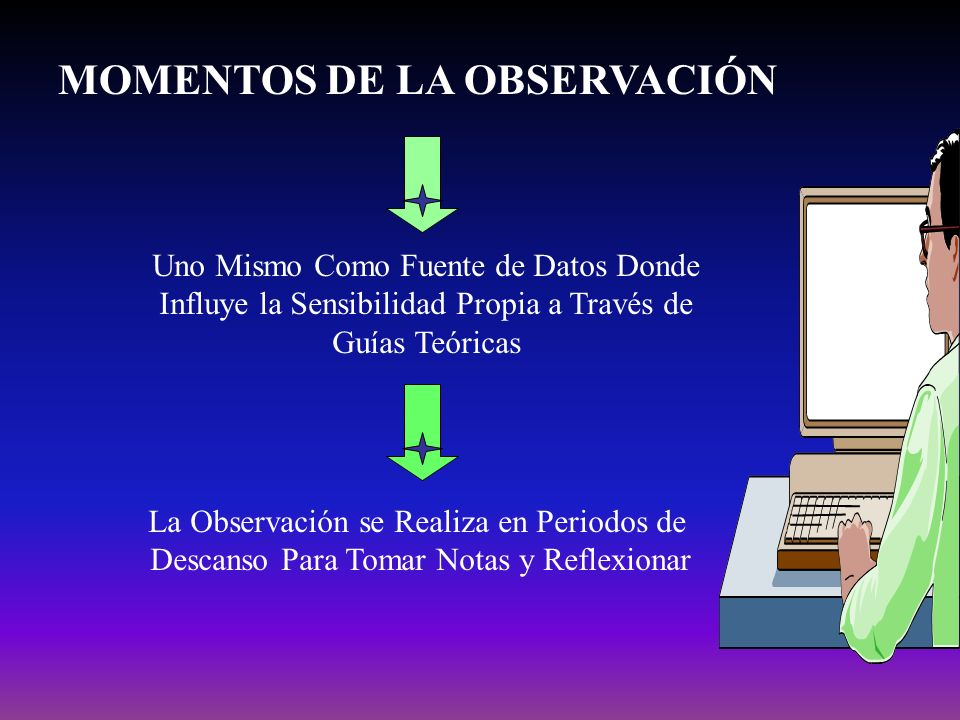MOMENTOS DE LA OBSERVACIÓN