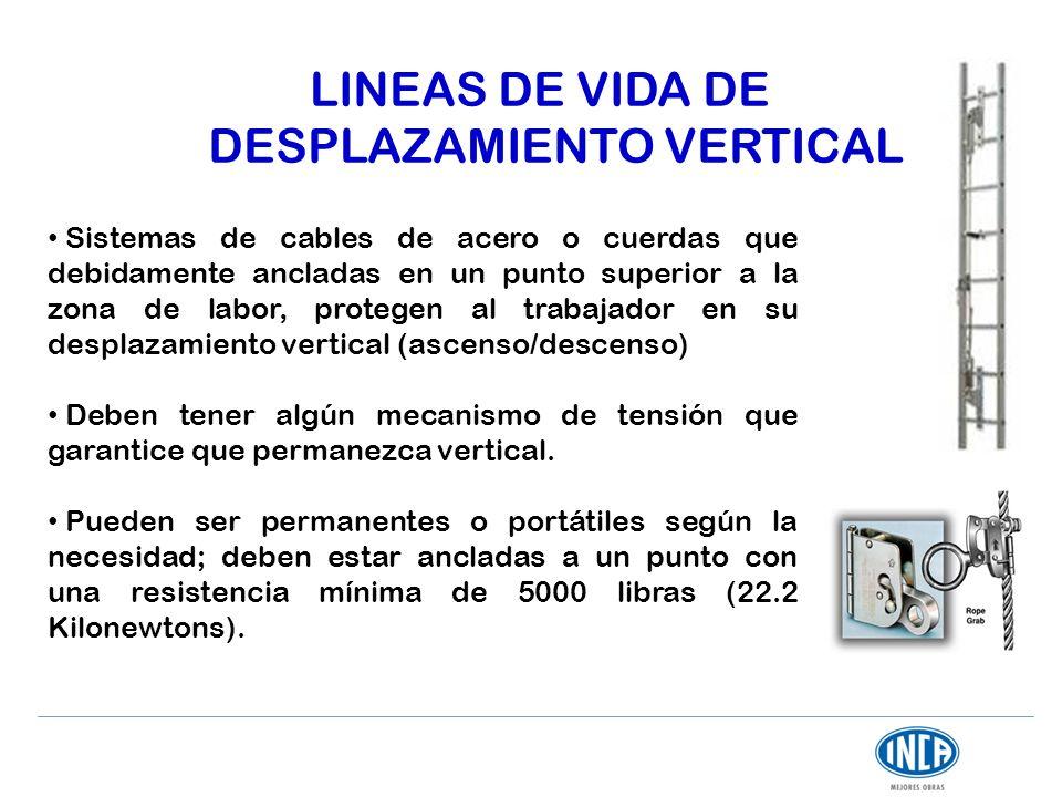 LINEAS DE VIDA DE DESPLAZAMIENTO VERTICAL