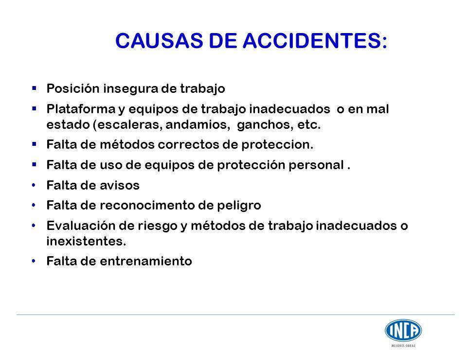 CAUSAS DE ACCIDENTES: Posición insegura de trabajo