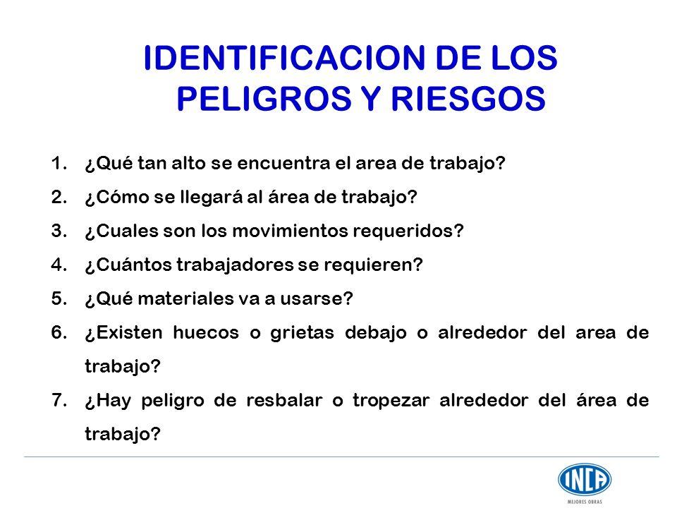 IDENTIFICACION DE LOS PELIGROS Y RIESGOS
