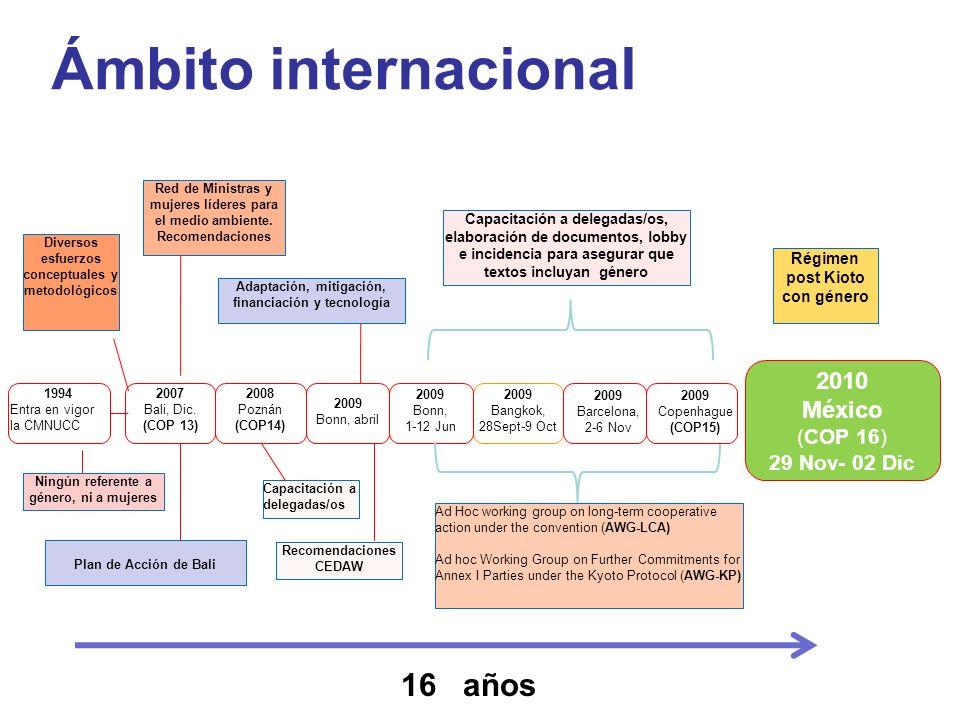 Ámbito internacional 16 años 2010 México (COP 16) 29 Nov- 02 Dic