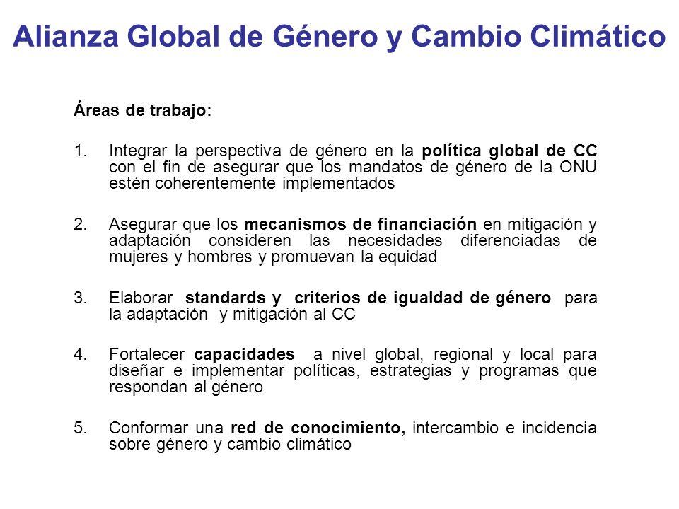 Alianza Global de Género y Cambio Climático