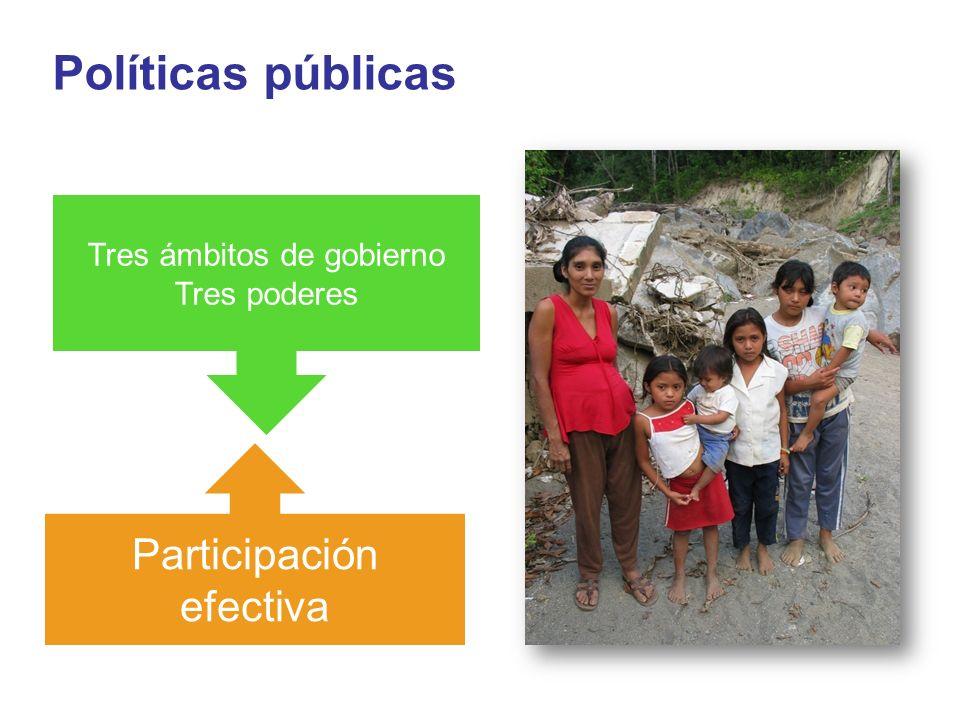 Políticas públicas Participación efectiva Tres ámbitos de gobierno