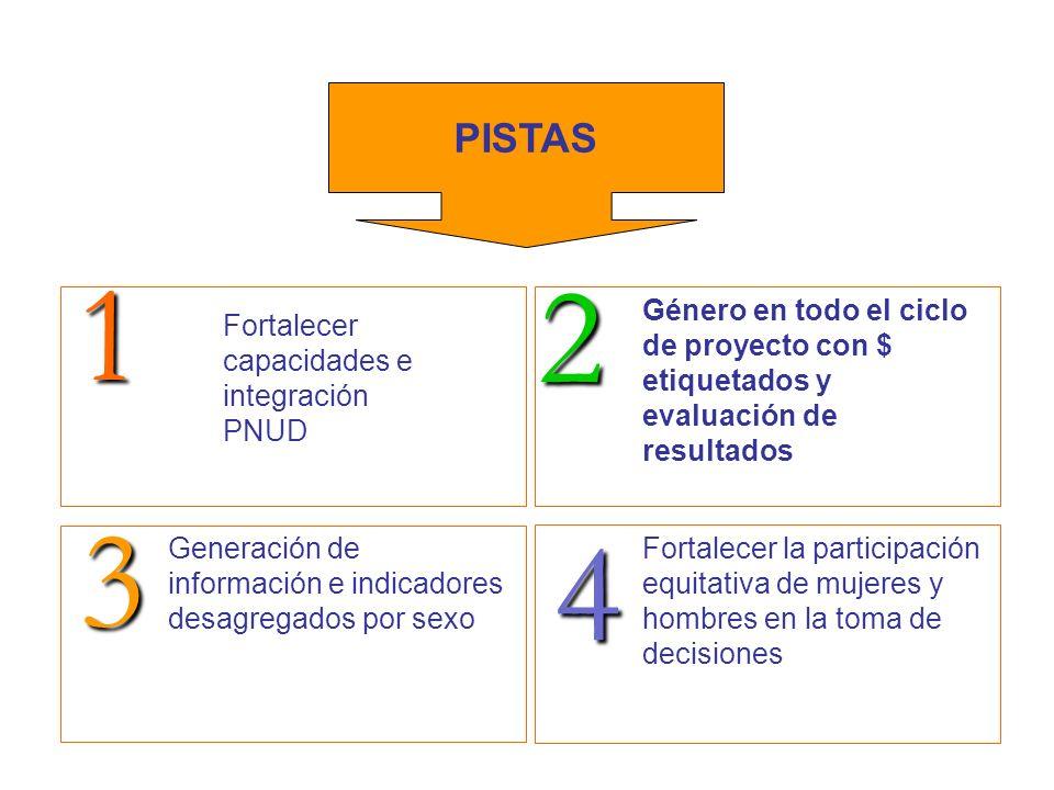 PISTAS 1. 2. Fortalecer la participación equitativa de mujeres y hombres en la toma de decisiones.