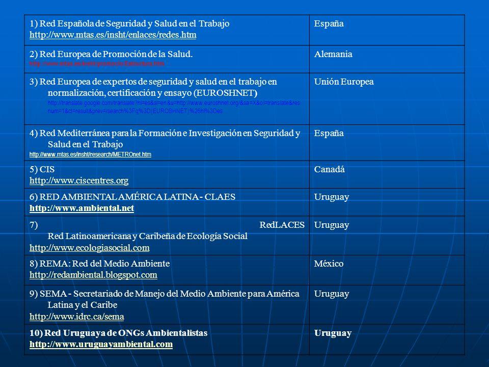 1) Red Española de Seguridad y Salud en el Trabajo