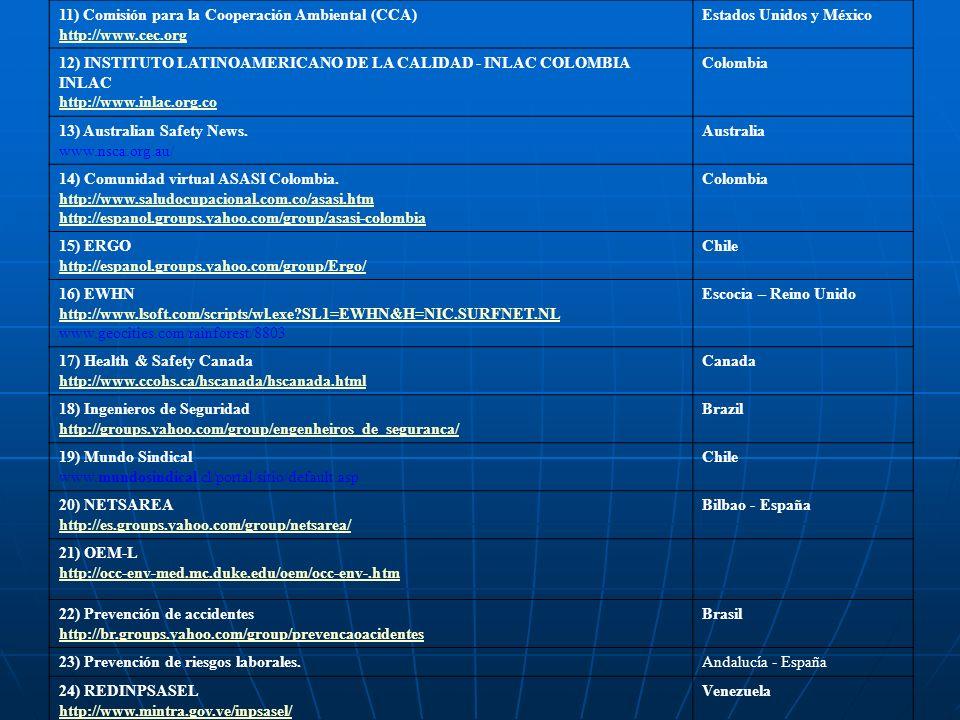11) Comisión para la Cooperación Ambiental (CCA)