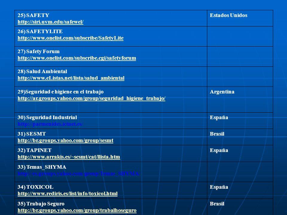 25) SAFETYhttp://siri.uvm.edu/safewel/ Estados Unidos. 26) SAFETYLITE. http://www.onelist.com/subscribe/SafetyLite