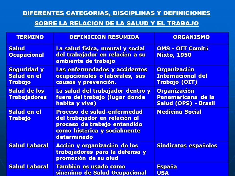 DIFERENTES CATEGORIAS, DISCIPLINAS Y DEFINICIONES SOBRE LA RELACION DE LA SALUD Y EL TRABAJO