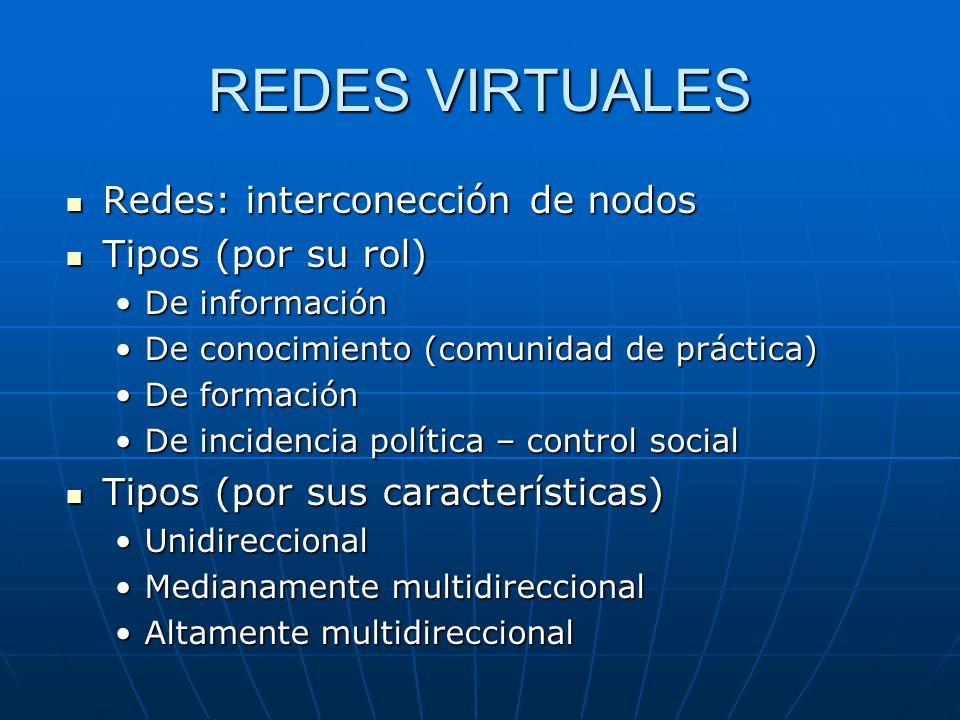REDES VIRTUALES Redes: interconección de nodos Tipos (por su rol)