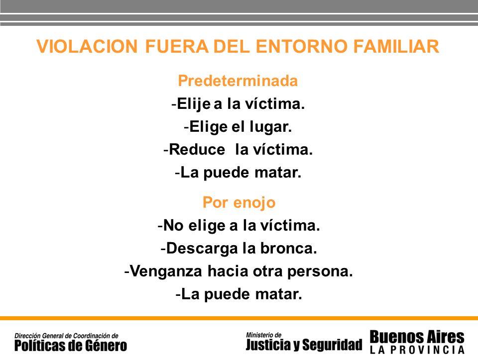 VIOLACION FUERA DEL ENTORNO FAMILIAR Venganza hacia otra persona.