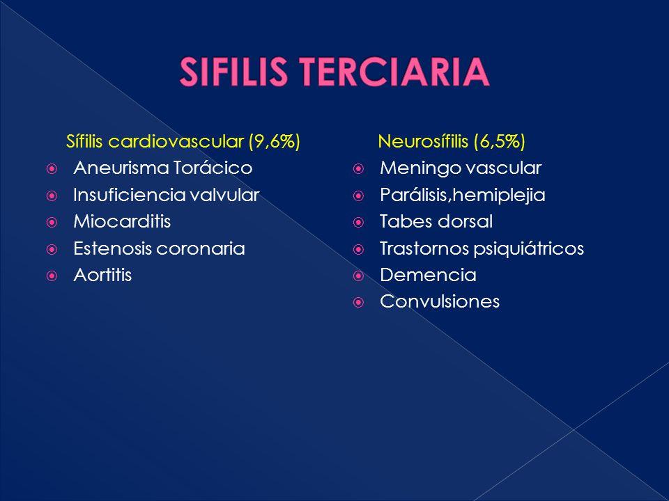 SIFILIS TERCIARIA Sífilis cardiovascular (9,6%) Aneurisma Torácico