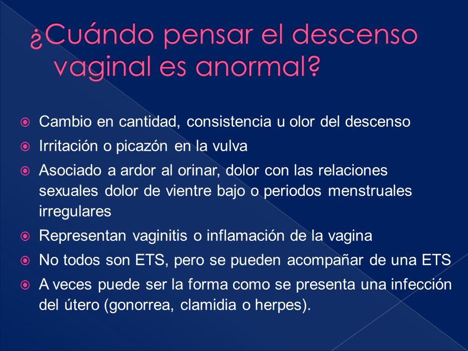 ¿Cuándo pensar el descenso vaginal es anormal