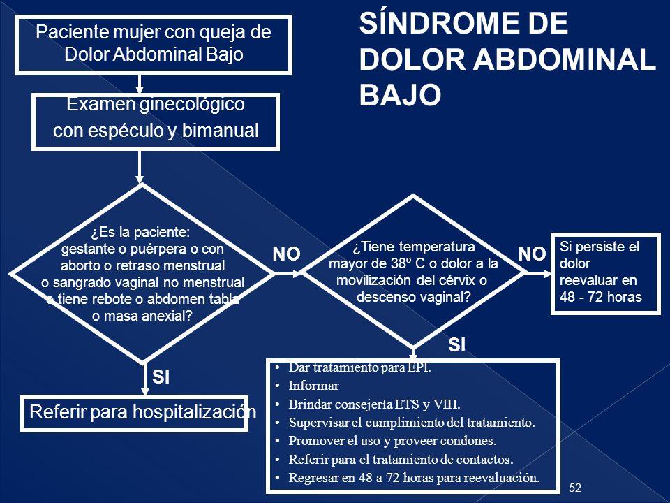 SÍNDROME DE DOLOR ABDOMINAL BAJO