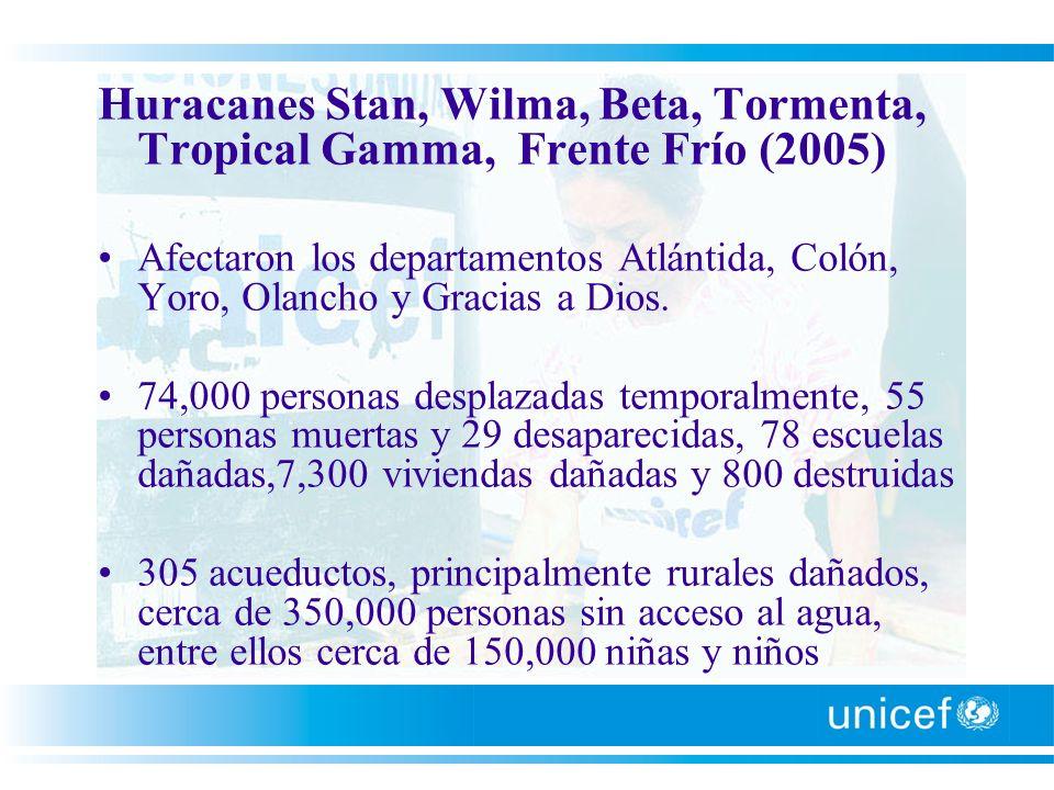 Huracanes Stan, Wilma, Beta, Tormenta, Tropical Gamma, Frente Frío (2005)