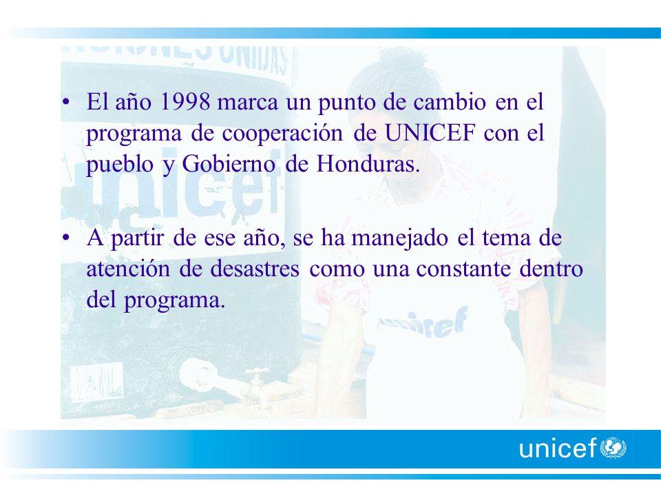El año 1998 marca un punto de cambio en el programa de cooperación de UNICEF con el pueblo y Gobierno de Honduras.