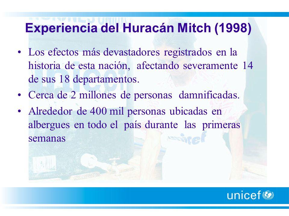Experiencia del Huracán Mitch (1998)