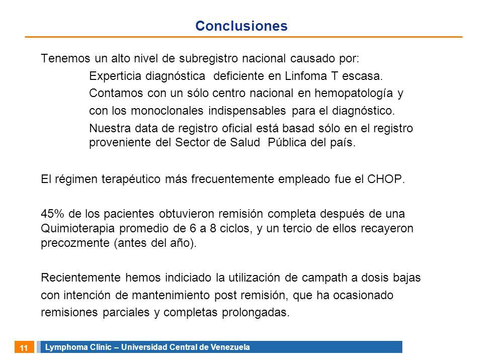 Conclusiones Tenemos un alto nivel de subregistro nacional causado por: Experticia diagnóstica deficiente en Linfoma T escasa.