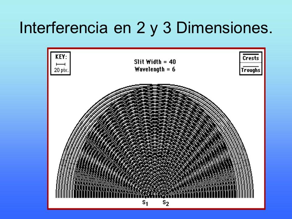 Interferencia en 2 y 3 Dimensiones.
