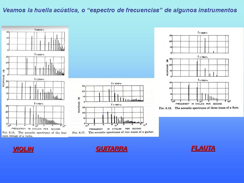 Veamos la huella acústica, o espectro de frecuencias de algunos instrumentos