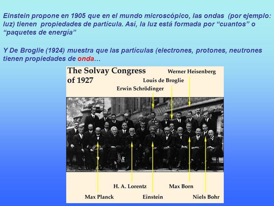 Einstein propone en 1905 que en el mundo microscópico, las ondas (por ejemplo: