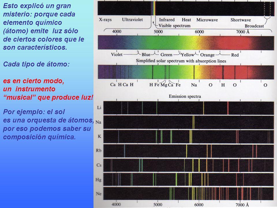 Esto explicó un granmisterio: porque cada. elemento químico. (átomo) emite luz sólo. de ciertos colores que le.