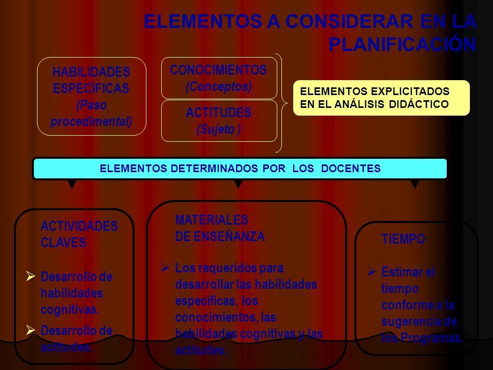 HABILIDADES ESPECÍFICAS ELEMENTOS DETERMINADOS POR LOS DOCENTES