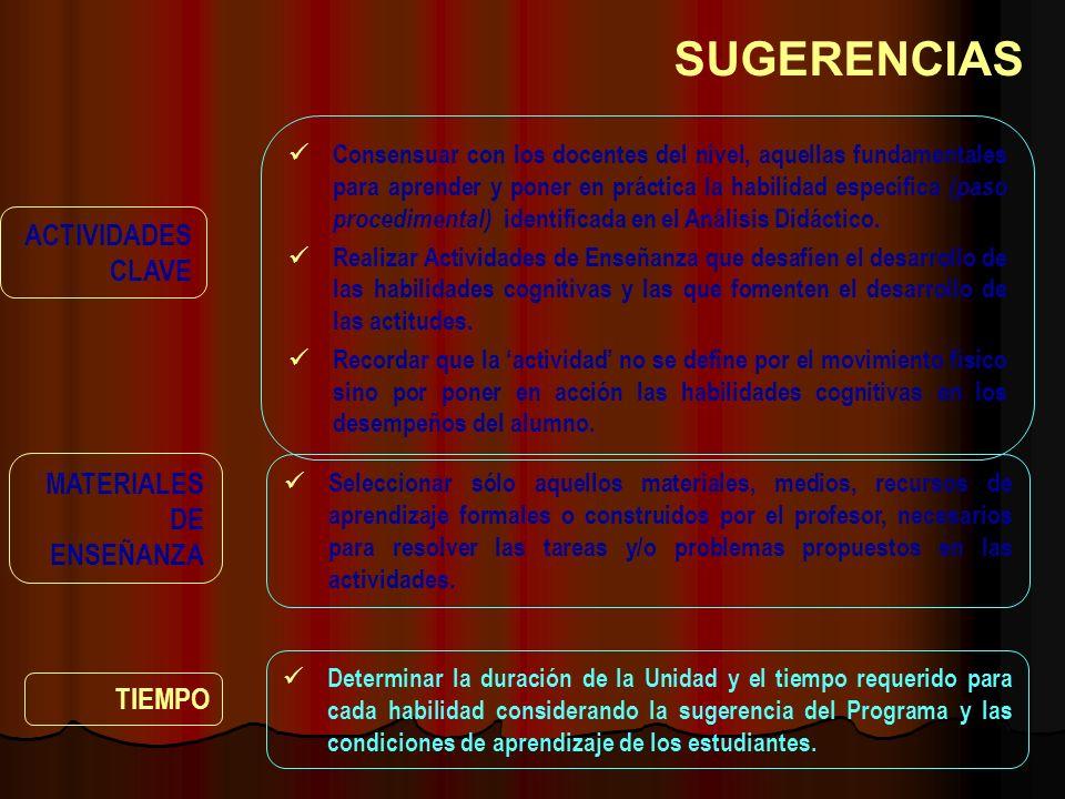 SUGERENCIAS ACTIVIDADES CLAVE MATERIALES DE ENSEÑANZA TIEMPO