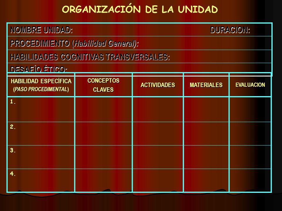 ORGANIZACIÓN DE LA UNIDAD