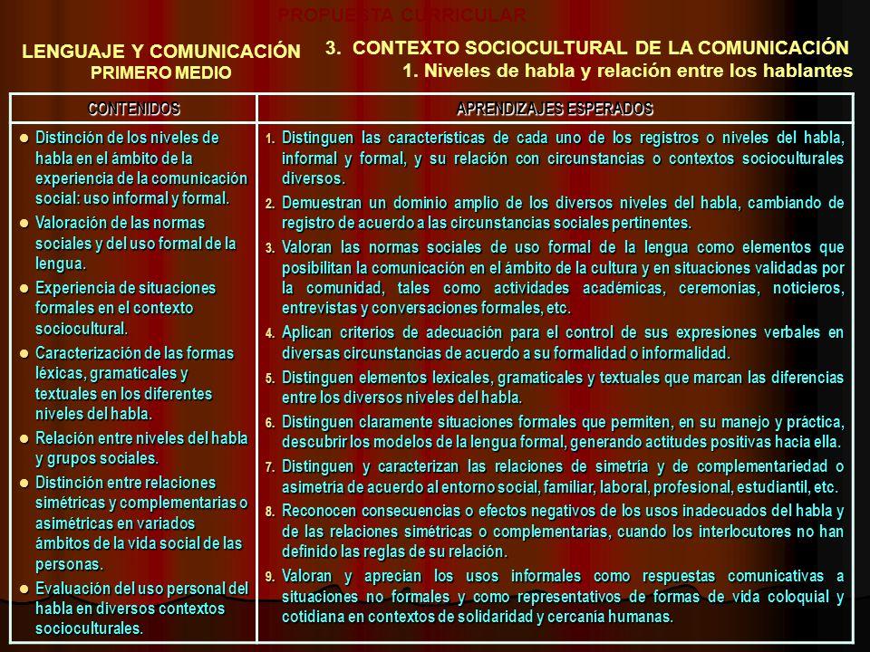 LENGUAJE Y COMUNICACIÓN APRENDIZAJES ESPERADOS