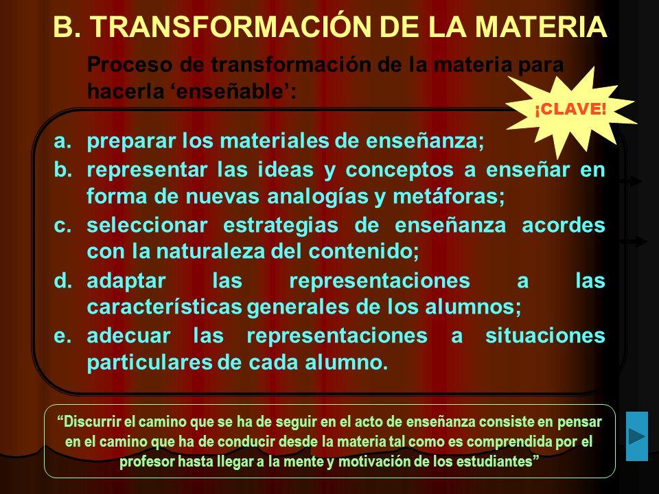 B. TRANSFORMACIÓN DE LA MATERIA