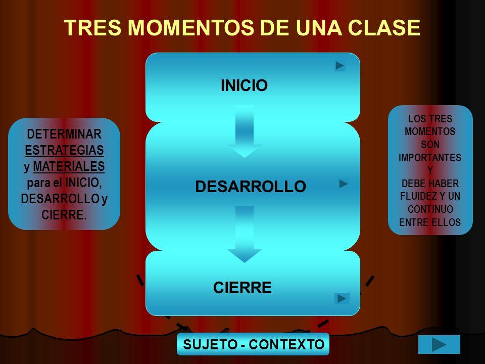 TRES MOMENTOS DE UNA CLASE