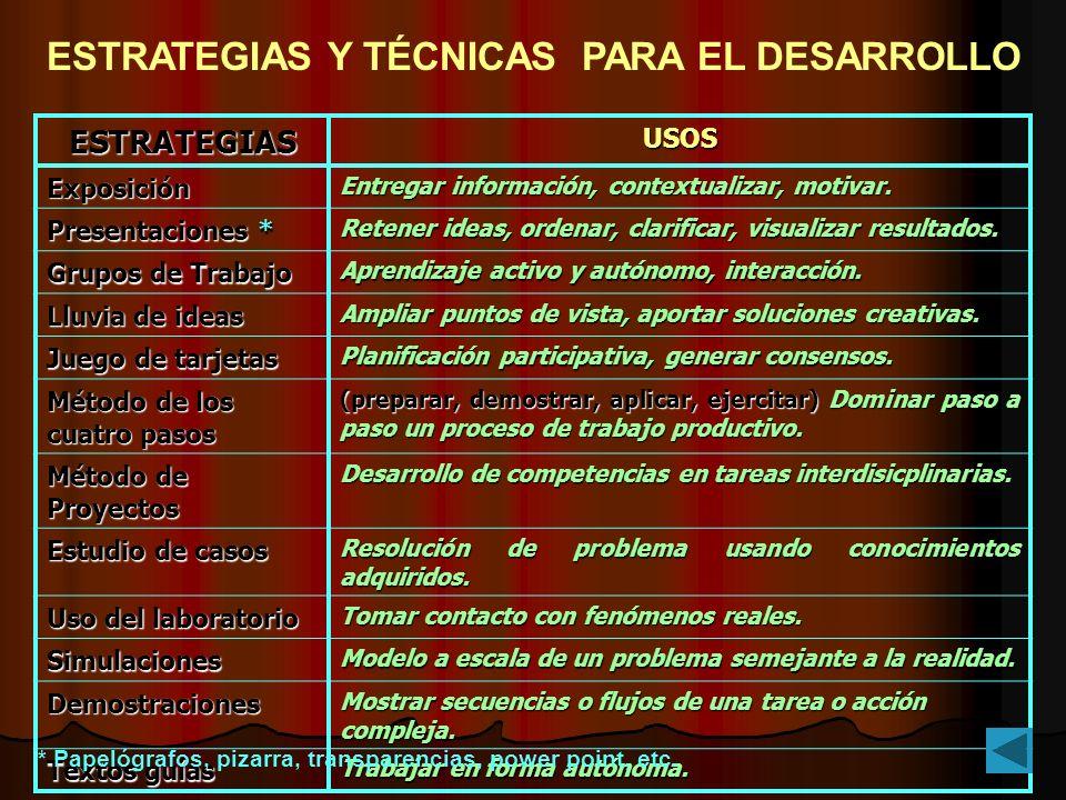 ESTRATEGIAS Y TÉCNICAS PARA EL DESARROLLO