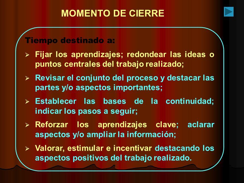 MOMENTO DE CIERRE Tiempo destinado a:
