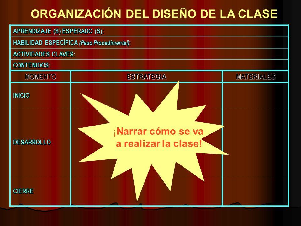 ORGANIZACIÓN DEL DISEÑO DE LA CLASE