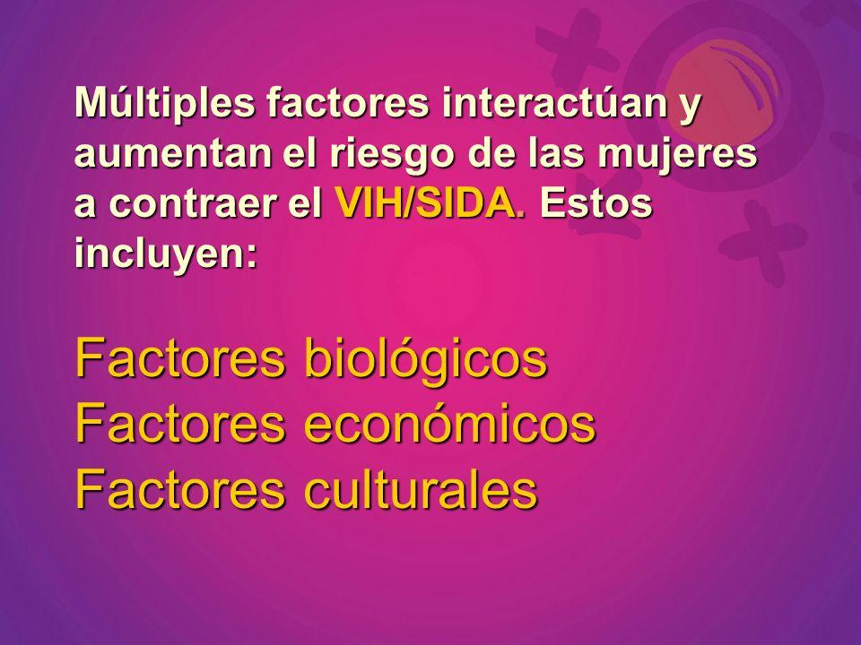 Múltiples factores interactúan y aumentan el riesgo de las mujeres a contraer el VIH/SIDA. Estos incluyen: Factores biológicos Factores económicos Factores culturales