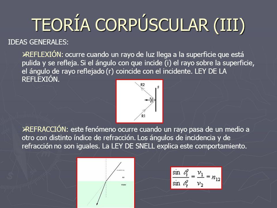 TEORÍA CORPÚSCULAR (III)