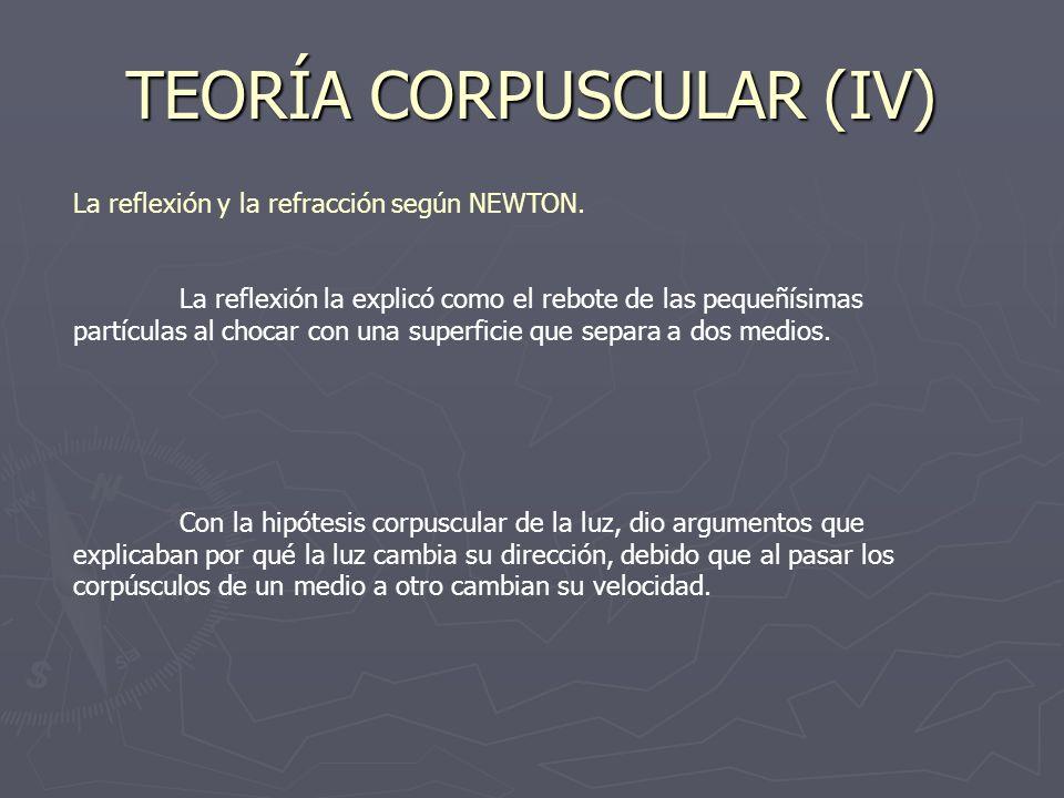 TEORÍA CORPUSCULAR (IV)